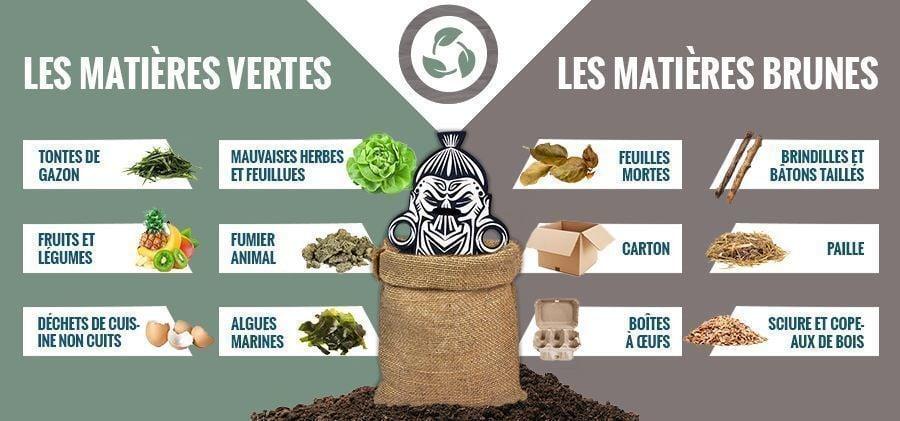 Ce Qu'il Faut Utiliser Compost