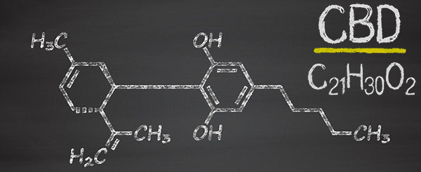 Structure chimique CBD