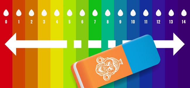 Comment Corriger Le pH Et L'EC